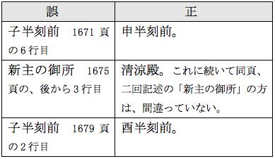 f:id:nakagawayatsuhiro:20181217160649p:plain
