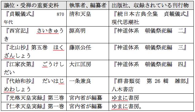 f:id:nakagawayatsuhiro:20181217160803p:plain