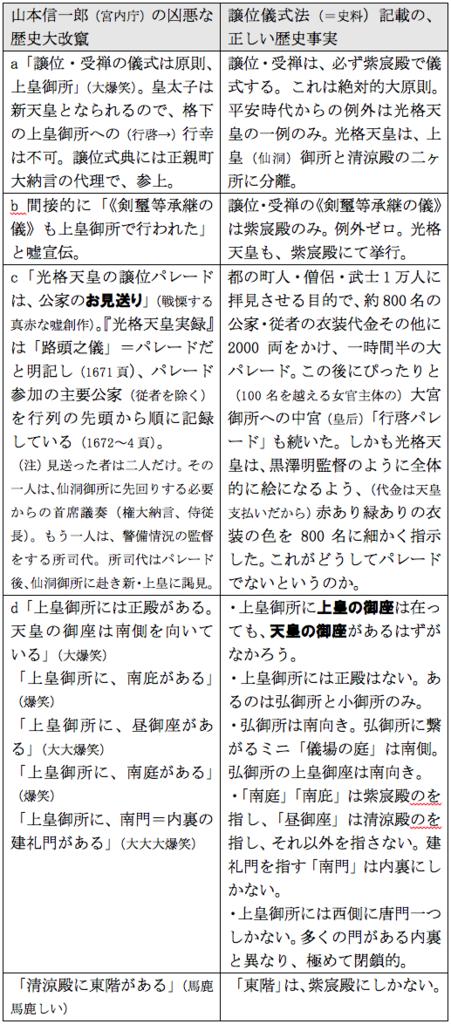 f:id:nakagawayatsuhiro:20181219144025p:plain