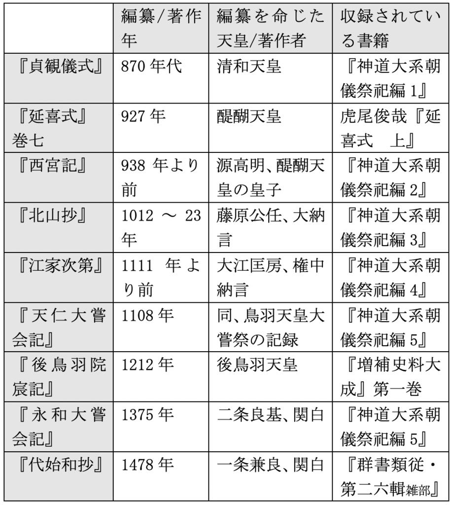 f:id:nakagawayatsuhiro:20190105152301p:plain