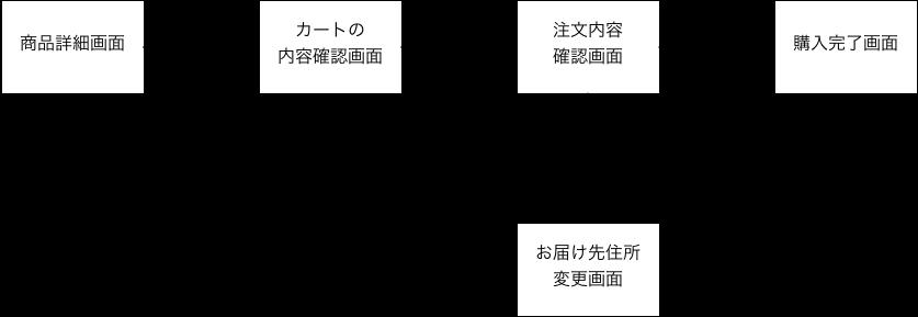 f:id:nakahashi_h:20180322023904p:plain