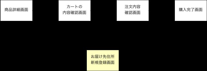 f:id:nakahashi_h:20180322023917p:plain