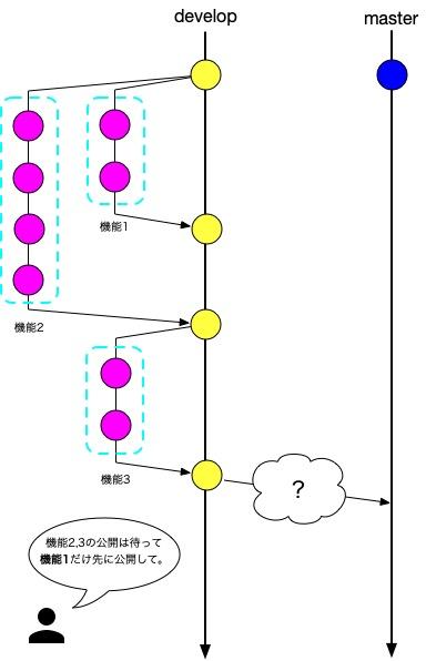 f:id:nakahashi_h:20191223012334j:plain