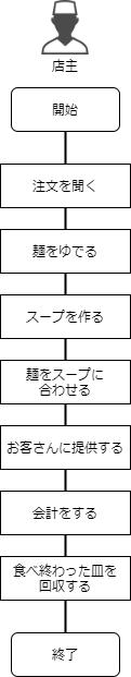 f:id:nakahashi_h:20200622135607p:plain
