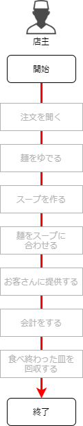 f:id:nakahashi_h:20200622135855p:plain