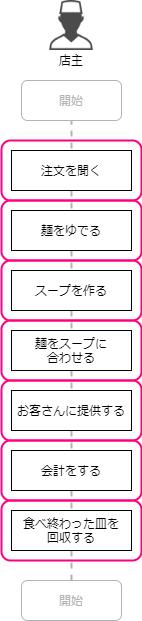 f:id:nakahashi_h:20200622140006p:plain