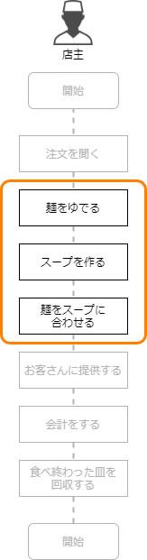 f:id:nakahashi_h:20200622140101p:plain