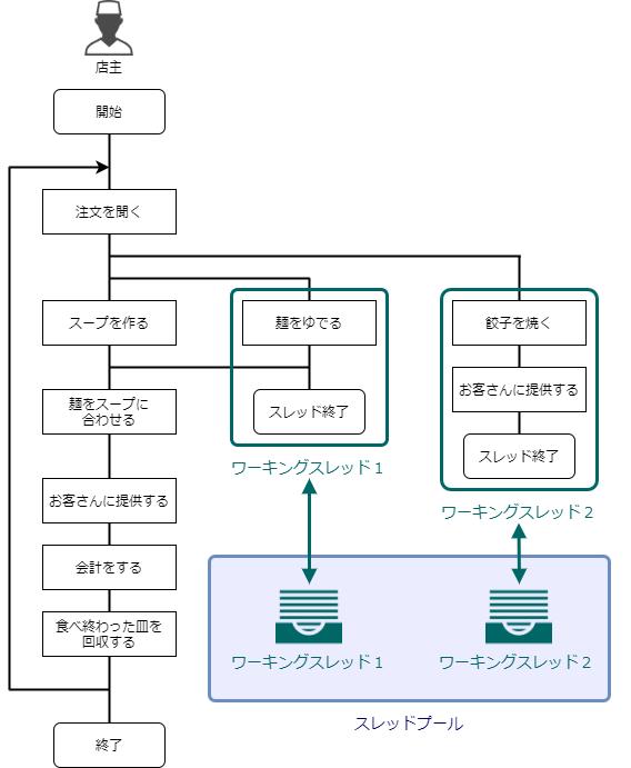 f:id:nakahashi_h:20200622144956p:plain