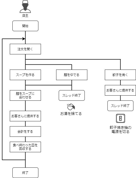 f:id:nakahashi_h:20200622145345p:plain