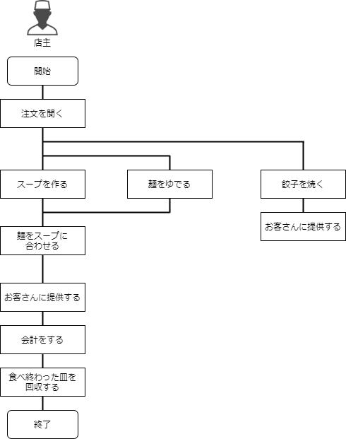 f:id:nakahashi_h:20200622150217p:plain