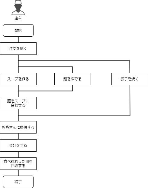 f:id:nakahashi_h:20200622150231p:plain