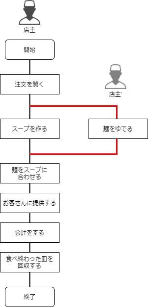 f:id:nakahashi_h:20200622154951p:plain