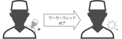 f:id:nakahashi_h:20200622155217p:plain