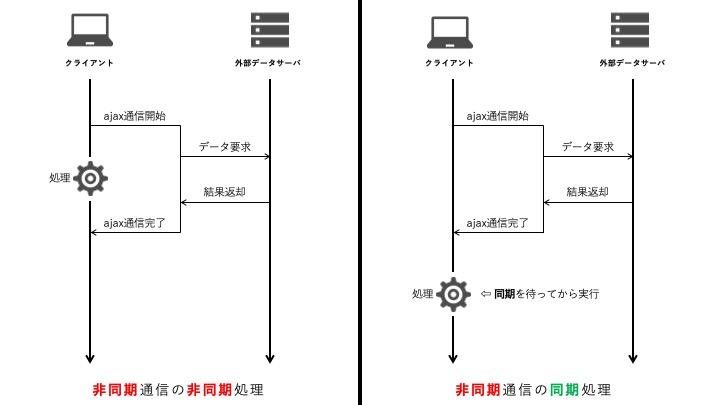 f:id:nakahashi_h:20210515164220j:plain