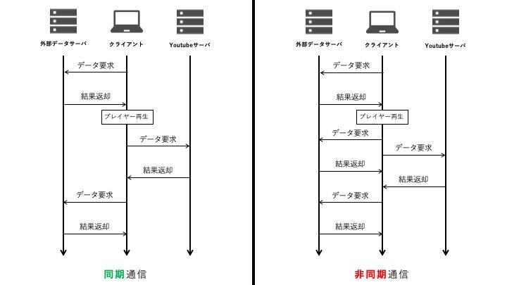 f:id:nakahashi_h:20210515164444j:plain
