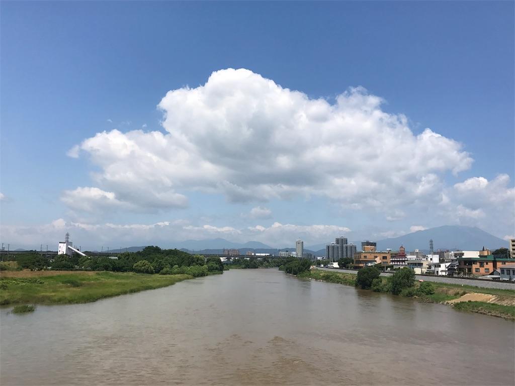 f:id:nakahiro28:20170717184509j:image