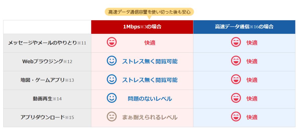 f:id:nakahiyo:20190421155014p:plain
