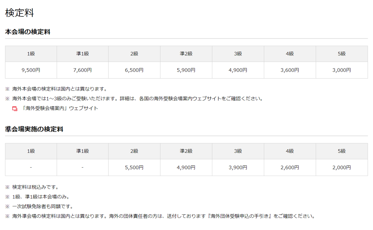 f:id:nakahiyo:20190430161350p:plain