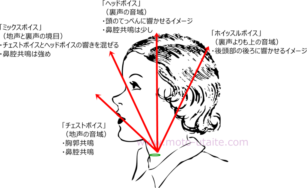 f:id:nakai-senmu:20161227165105p:plain