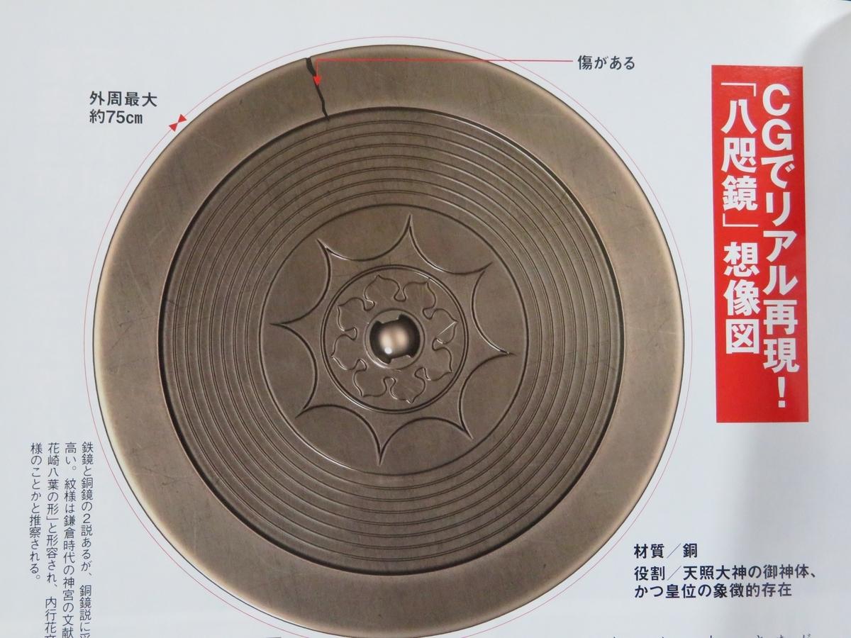 f:id:nakaimamarunosuke:20200618204416j:plain