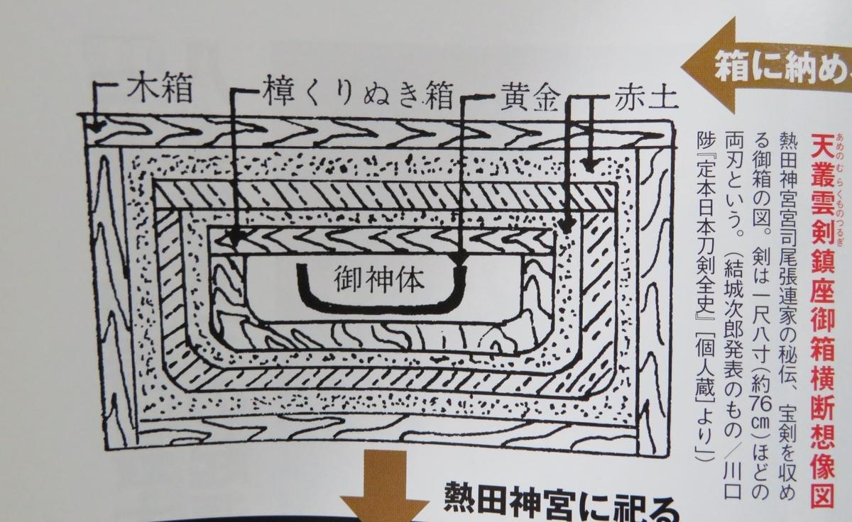 f:id:nakaimamarunosuke:20200618204918j:plain