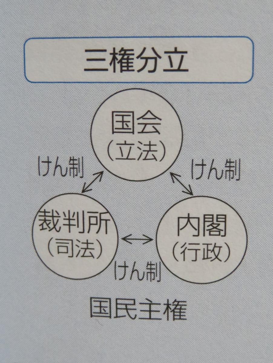 f:id:nakaimamarunosuke:20200625183217j:plain