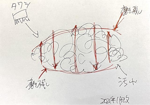 f:id:nakaishu:20210107174406j:plain