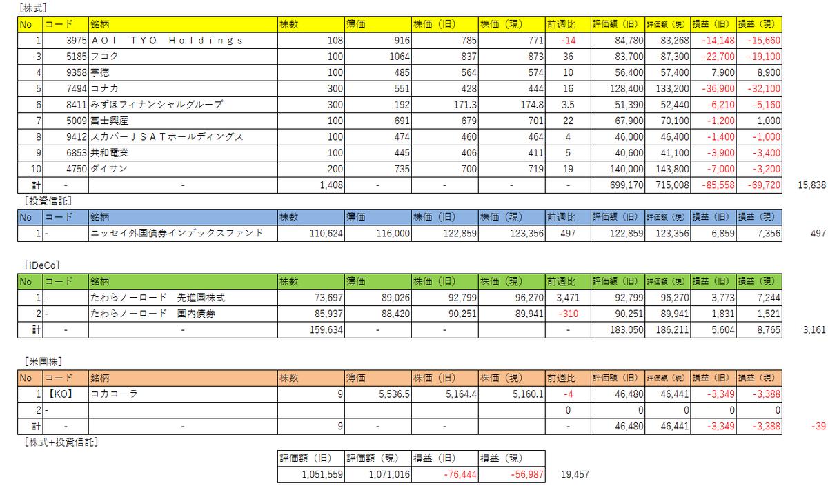 f:id:nakaiyuji33:20190405223329p:plain