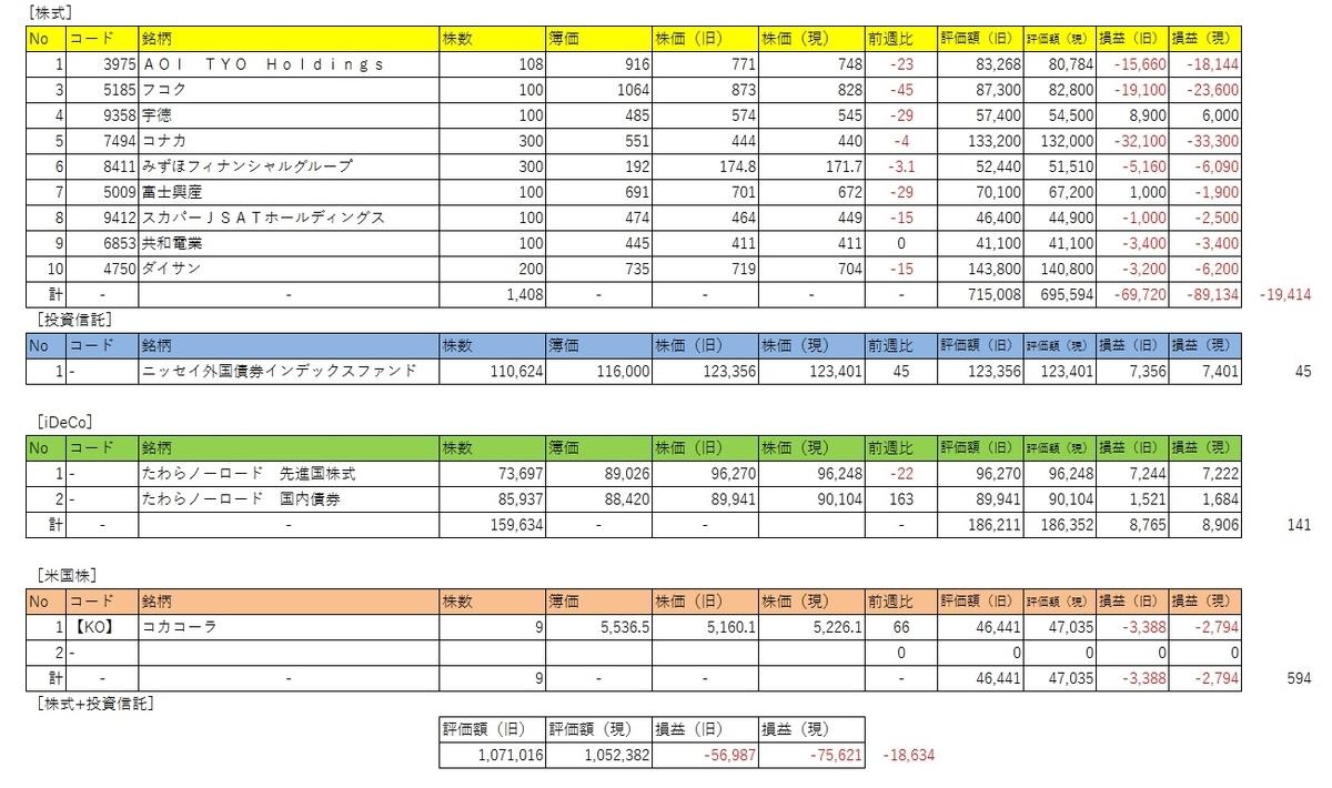 f:id:nakaiyuji33:20190413075249j:plain