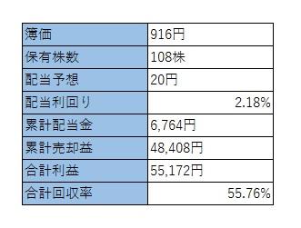 f:id:nakaiyuji33:20190415215904j:plain