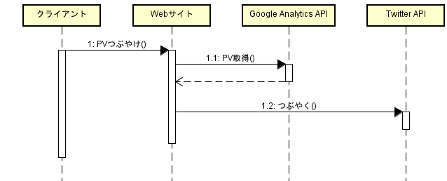 f:id:nakaji999:20150701020904p:plain