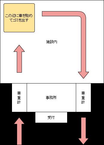 f:id:nakaji999:20150930052250p:plain