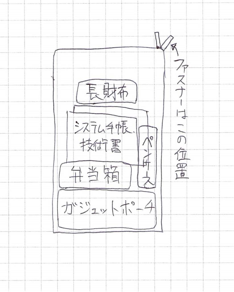 f:id:nakaji999:20180426002845p:plain:w400