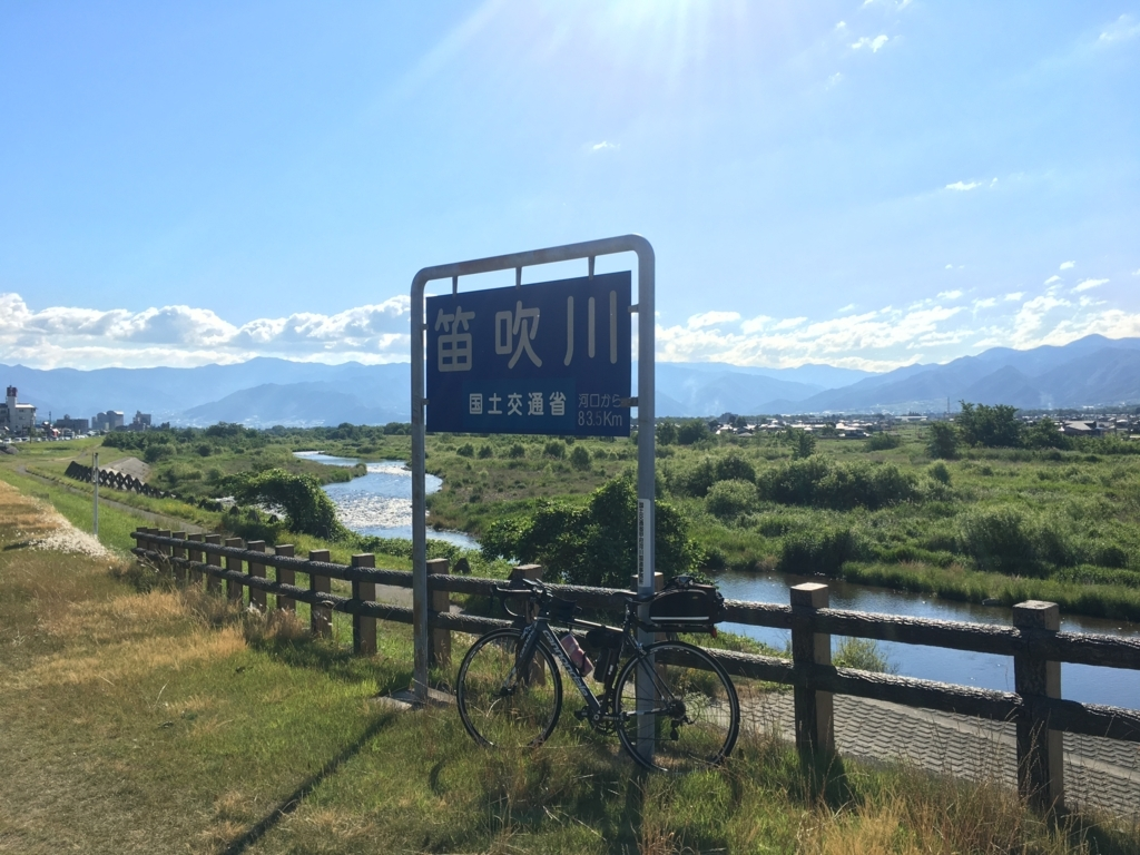 f:id:nakajima0190:20170830184601j:plain