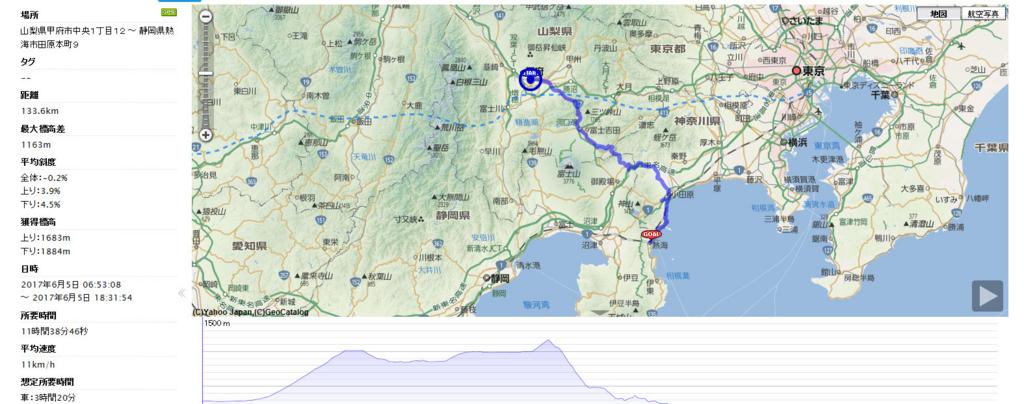 f:id:nakajima0190:20170830185912j:plain