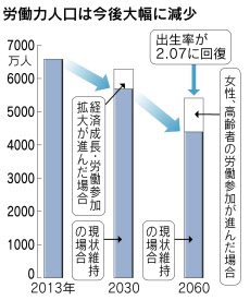 f:id:nakajima1234:20170611163134p:plain