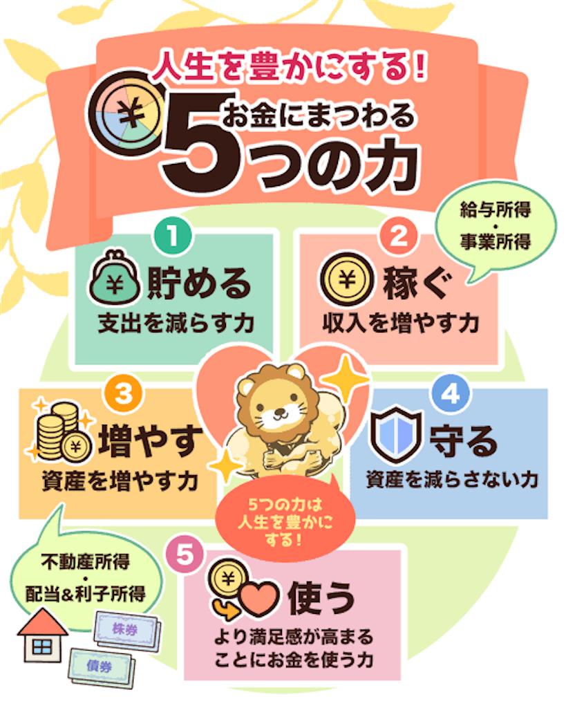 f:id:nakajima2019:20210223185624p:image
