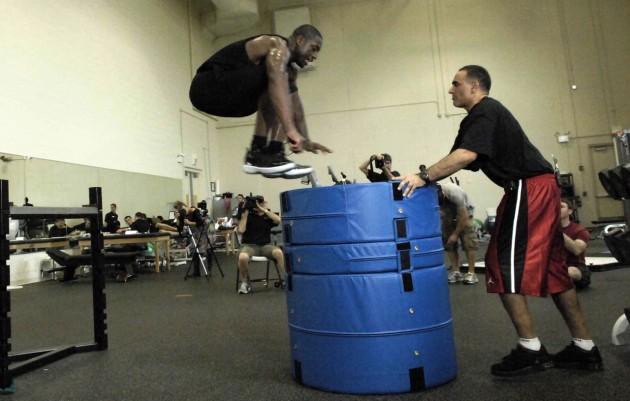 トレーニング負荷/ストレスのモニタリング