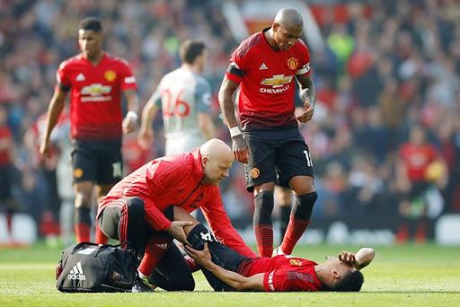サッカー選手における傷害予防策とは