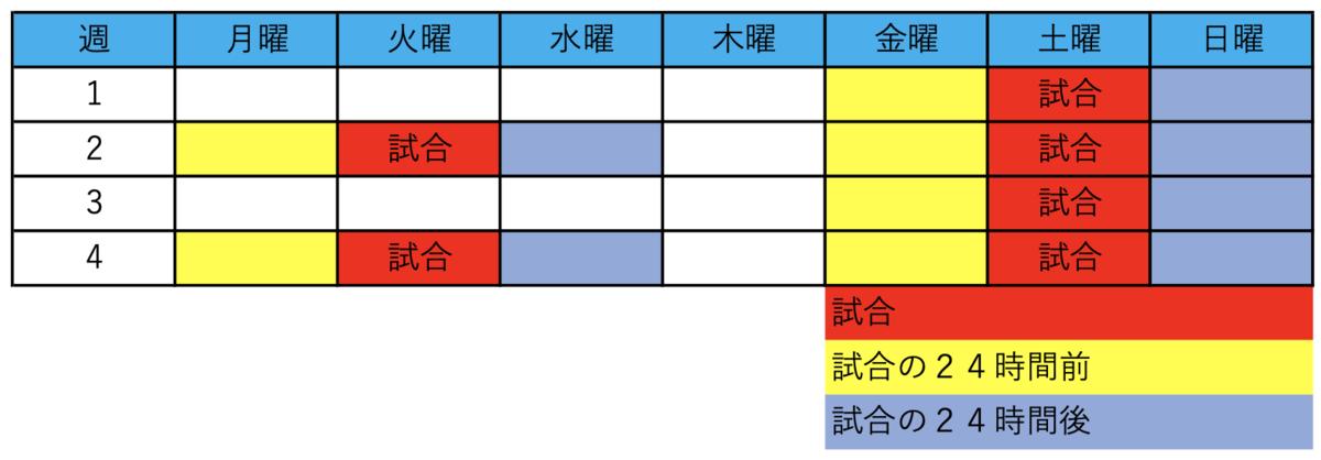 f:id:nakajimabonesetter:20200521113711p:plain