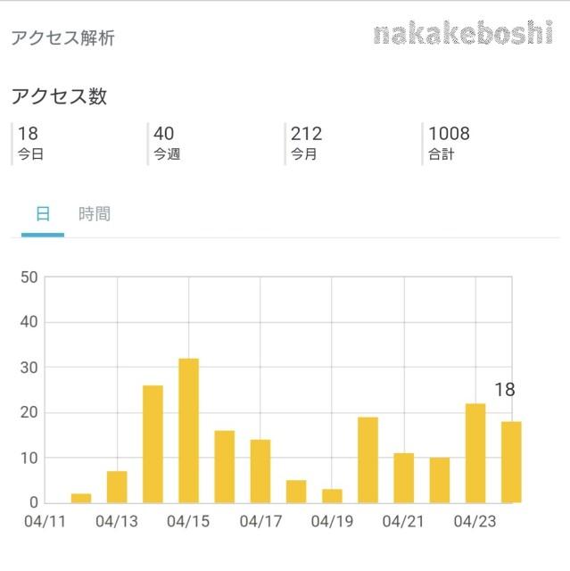 f:id:nakakeboshi:20180424174740j:image