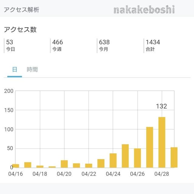 f:id:nakakeboshi:20180429204159j:image