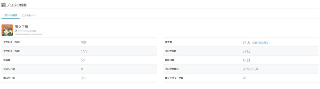 f:id:nakakeboshi:20180502184824p:plain