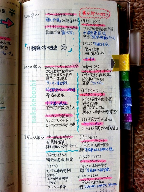 f:id:nakakeboshi:20180506135924j:image