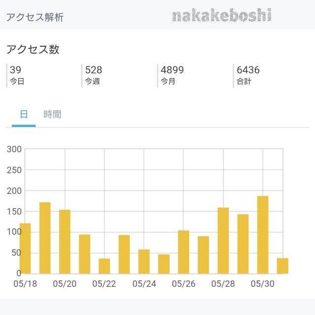 f:id:nakakeboshi:20180531154031j:image