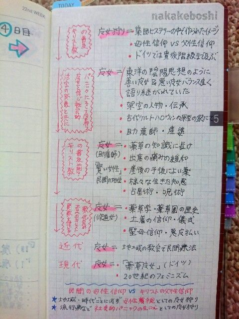 f:id:nakakeboshi:20180603131056j:image