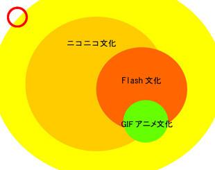 f:id:nakakzs:20080427204349j:plain