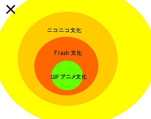 f:id:nakakzs:20080427204353j:plain