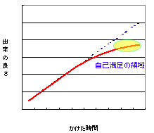 f:id:nakakzs:20080803205823j:plain
