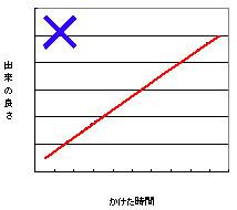 f:id:nakakzs:20080803211845j:plain